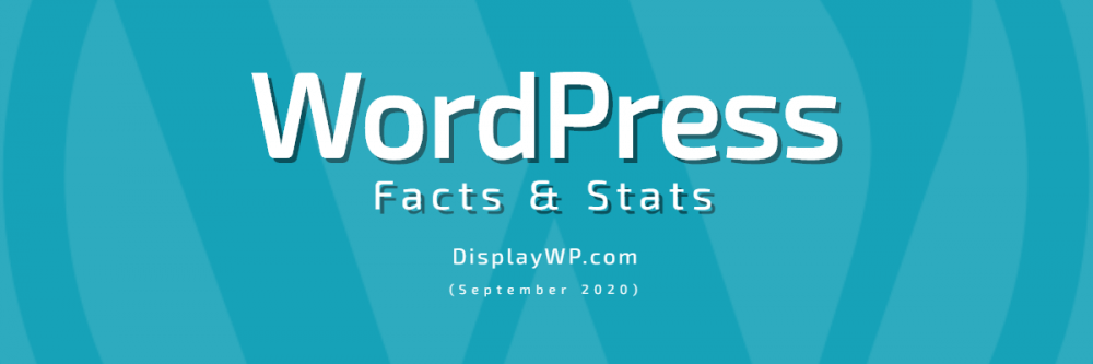WordPress Infographics – September 2020